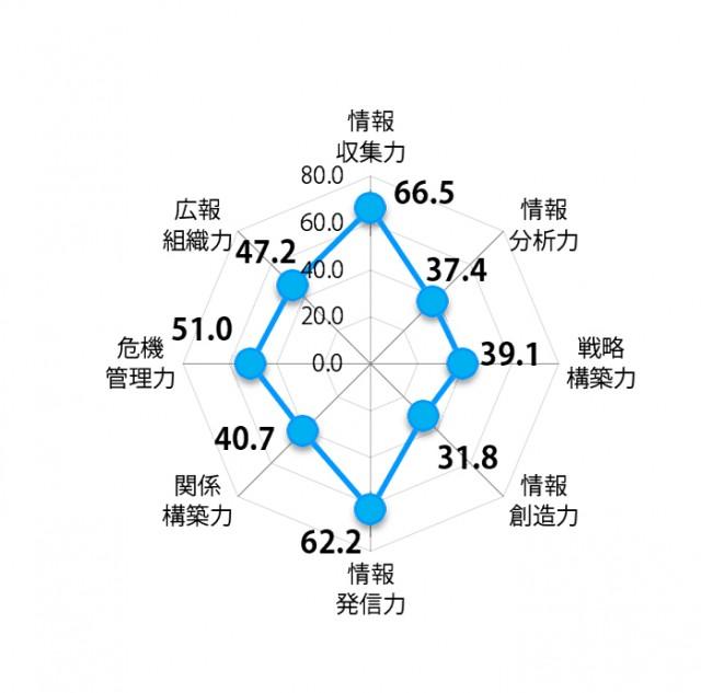電力・ガス図-1