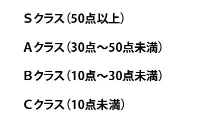 S~C注釈