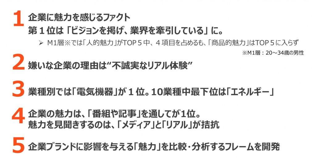 第一回魅力度調査リリース20160609【たぶん最終】