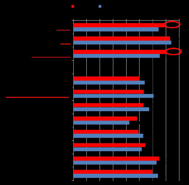 【図3】選挙期間中、選挙関連情報で役に立った情報源png