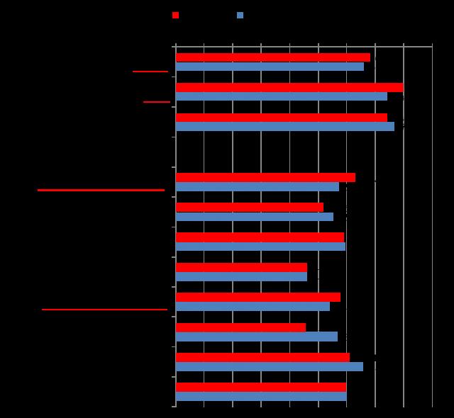 【図4】選挙期間中、選挙関連情報で信頼できた情報源