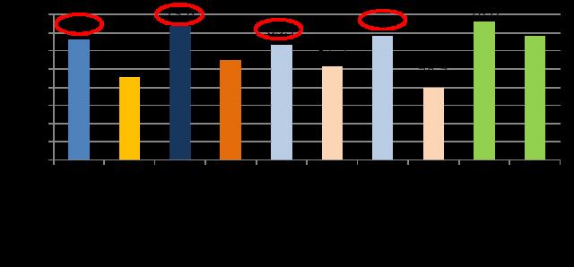 【図1】18・19歳の投票率png