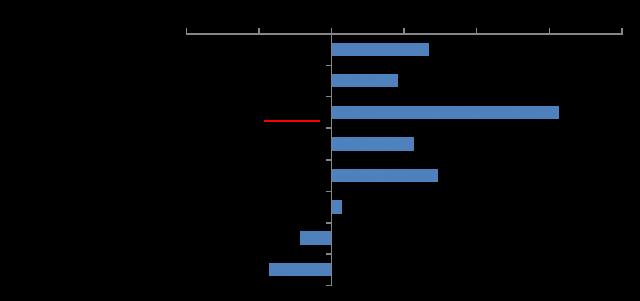 【図9】18・19歳限定の投票の有無と情報源に関するロジスティック回帰分析png