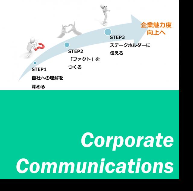 """戦略構築コミュニケーションレポート:Vol.1 """"ありたき姿""""3つのプロセスで企業の魅力度を高める"""