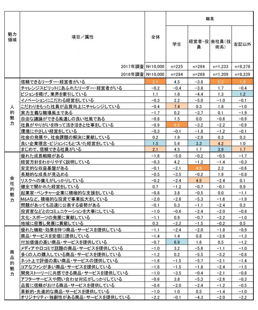 miryoku2017-1_supplementary data_02