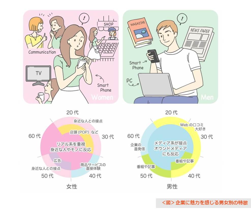 4_contact_demographic_illustration