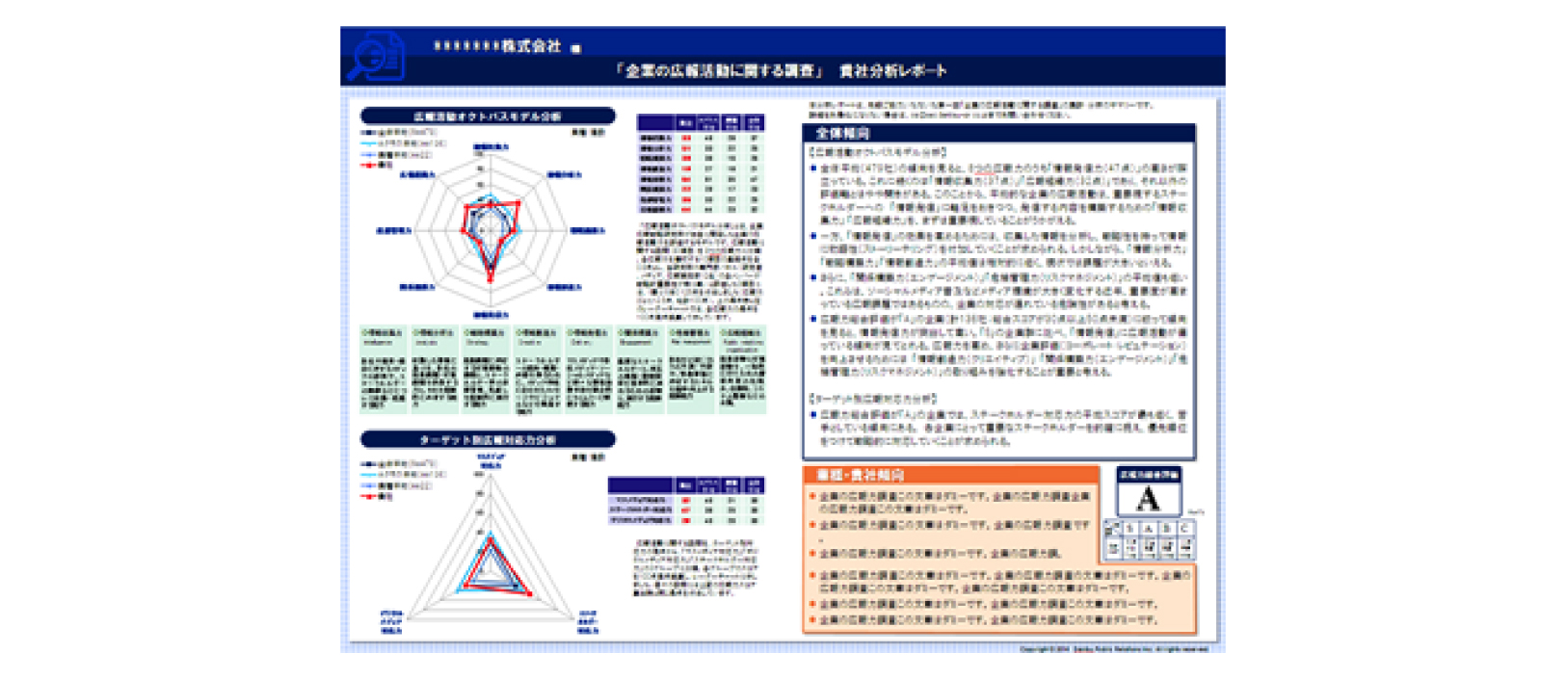 企業広報体制構築コンサルティング
