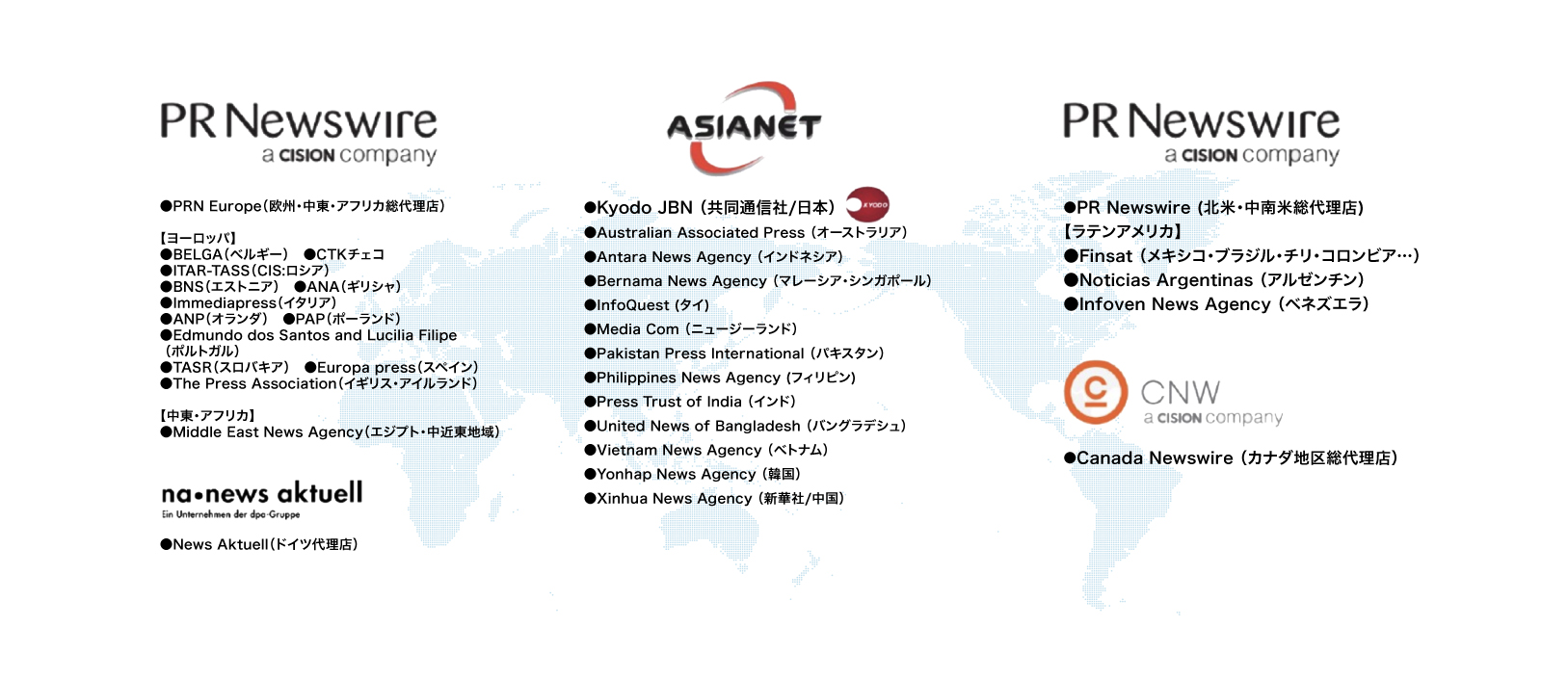 海外配信サービス